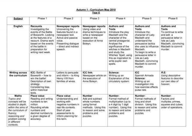 thumbnail of Curriculum Map – Autumn 1 2018