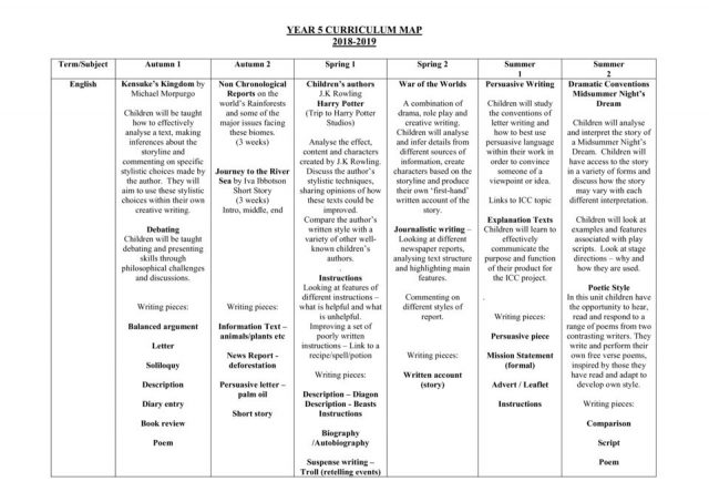 thumbnail of Year 5 Curriculum Map 18-19 – Year Overview