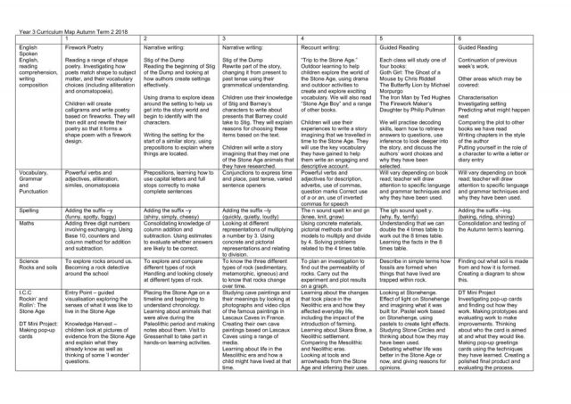 thumbnail of Year 3 Autumn 2 Curriculum Map