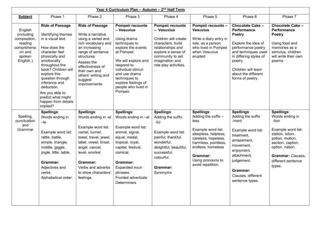 thumbnail of Year 4 Curriculum Plan – Autumn – 2nd Half Term