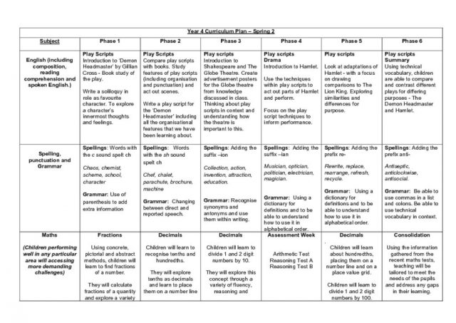 thumbnail of Curriculum map – Spring 2 2018-19 Year 4