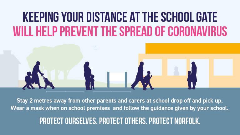 Epostcard Keep Your Distance At School Gates